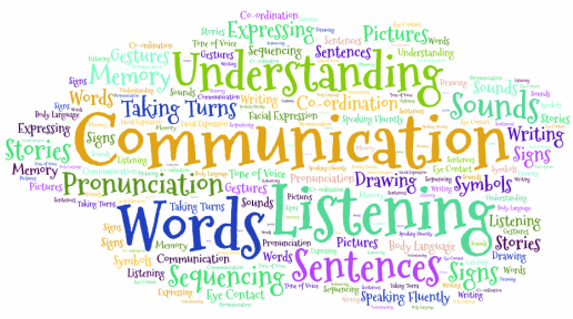 Speech, Communication and Language